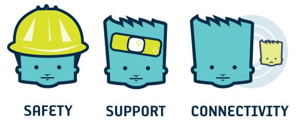 Safety, Support and Connectivity - three elements at the heart of Braingears.